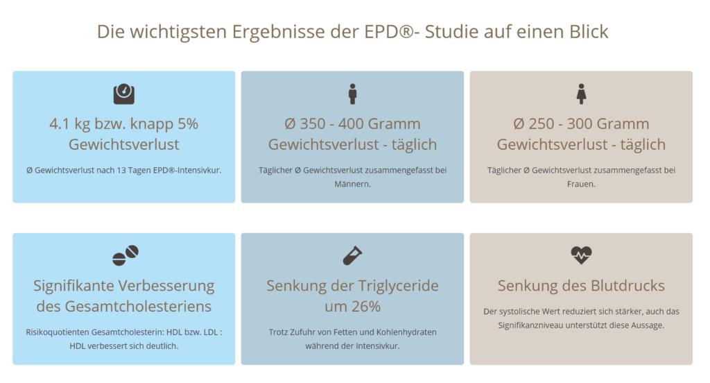 epd-studie
